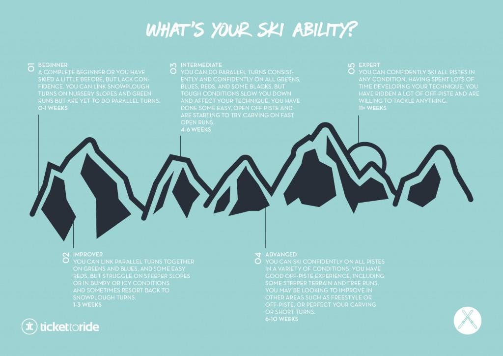 Ski Ability