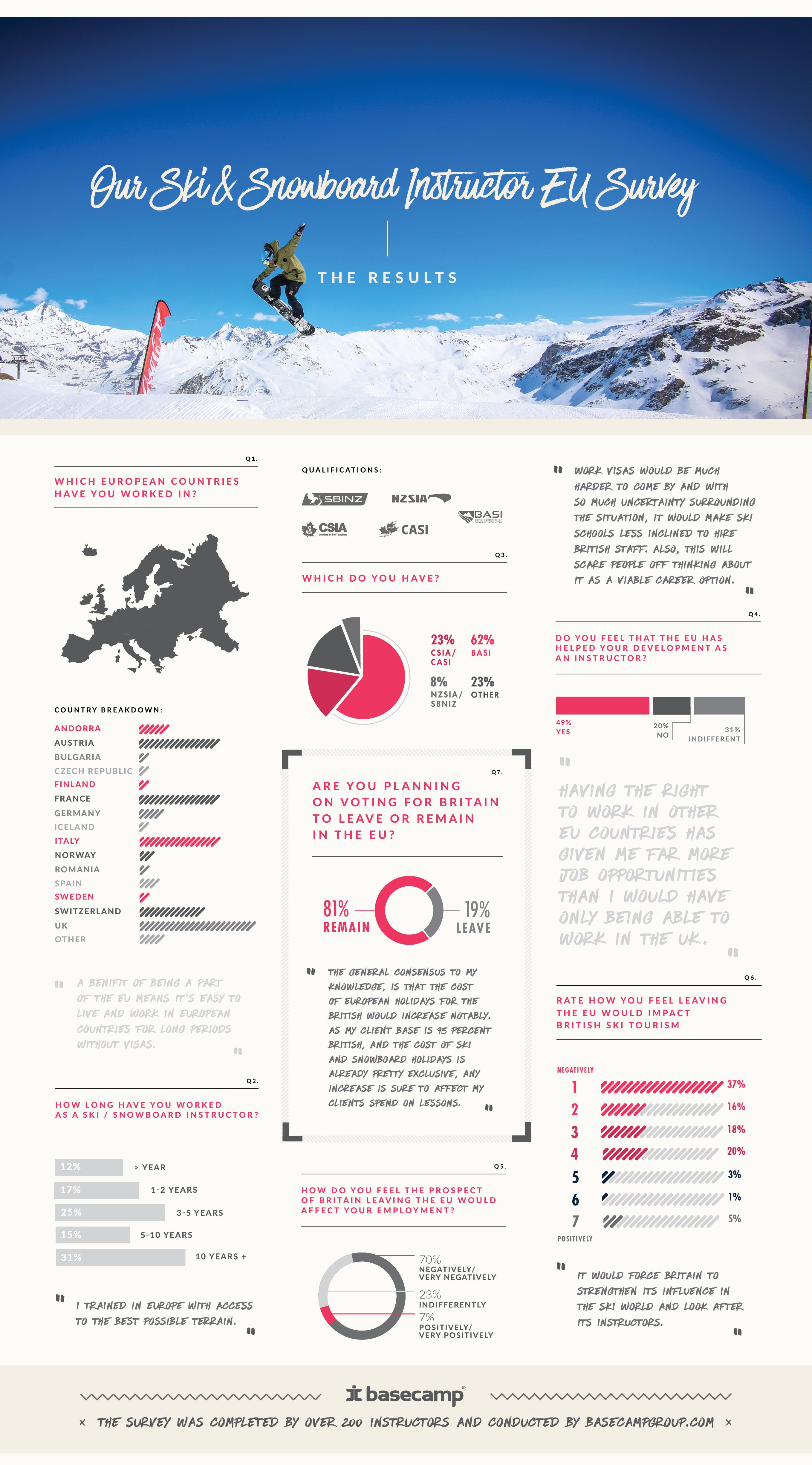 Eu Ref Infographic 07